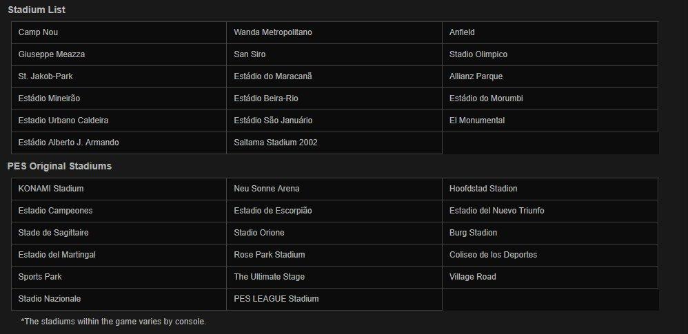 Список стадионов в игре PES 2018