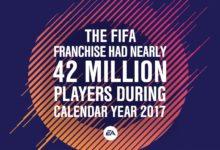 Финансовый отчет EA за третий квартал 2017 года