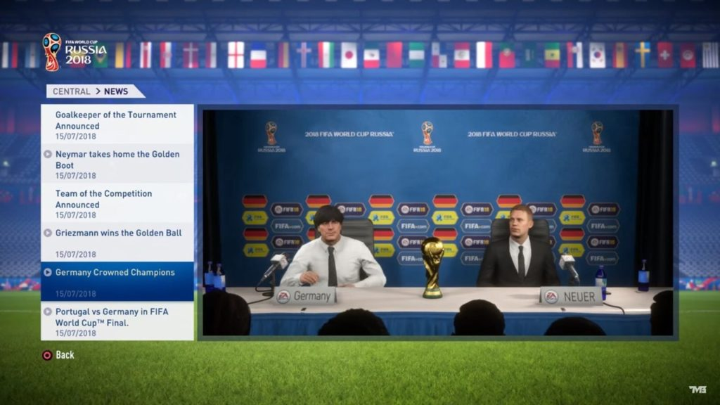 Геймплей World Cup Russia 2018 и скидка на FIFA 18