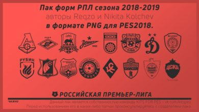 Формы команд Российской Премьер лиги сезона 2018-19