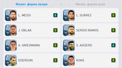 Избранные игроки в мобильной версии PES 2019