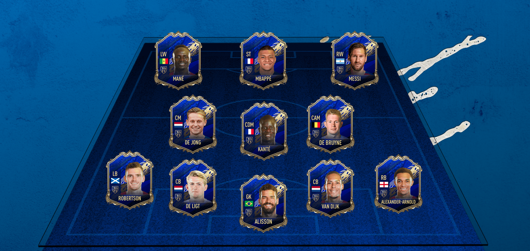 EA Sports объявила команду года по версии FIFA 20